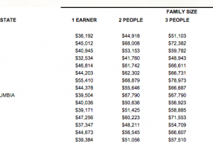 Property Tax Percentage West Palm Beach